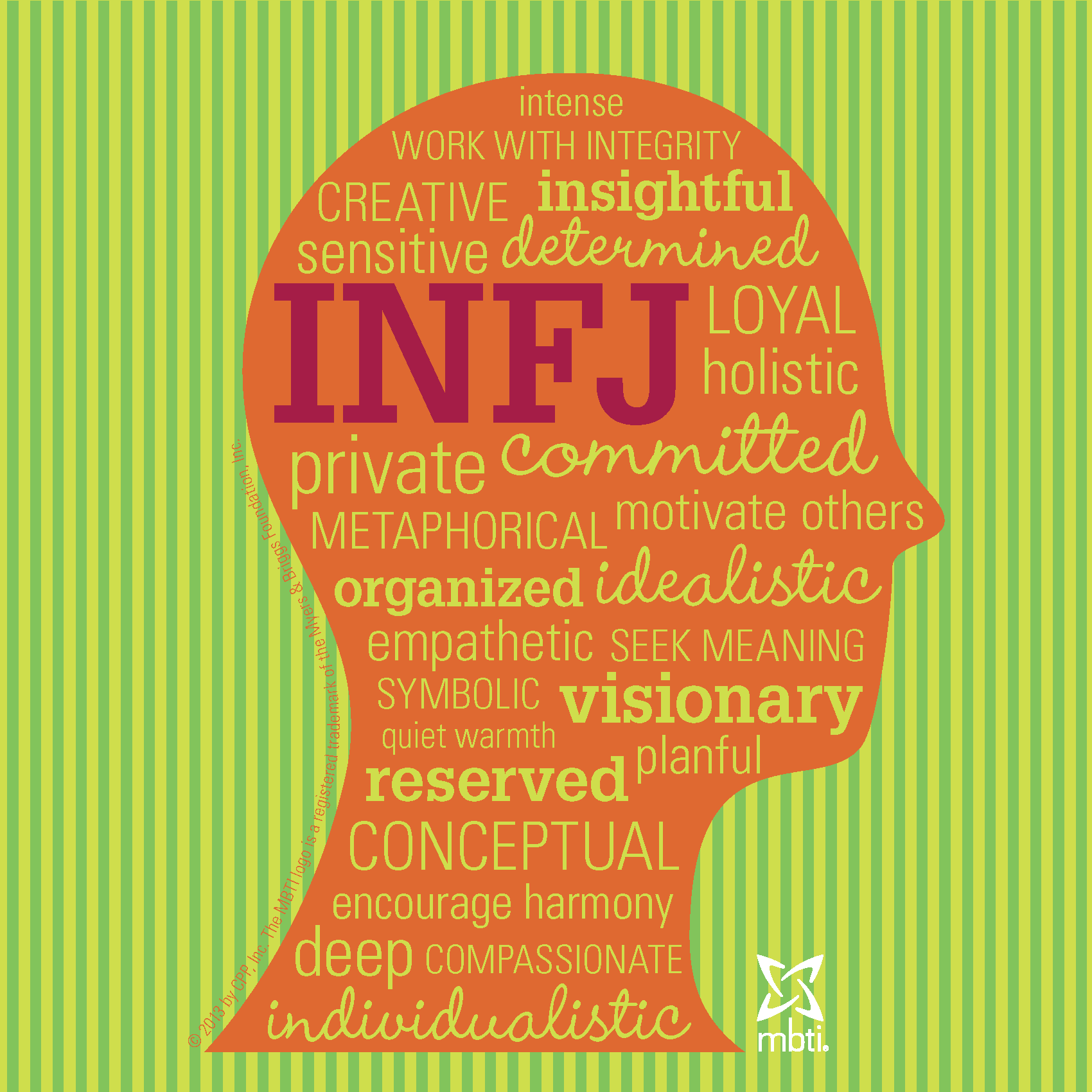 infj profile Infp profile (the healer / idealist) 1 profile of the infp (healer / idealist) compiled and edited by minh tan words of caution to interpreting this material.